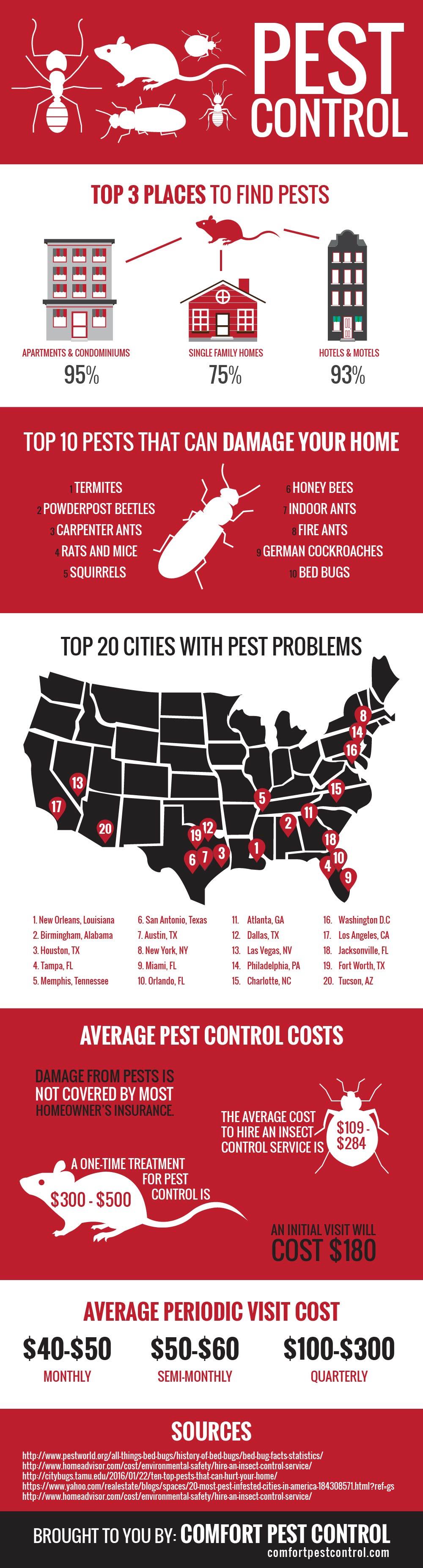 pest-exterminator-infographic-01.jpg